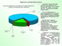 ВИПЛАТА ЗАРОБІТНОЇ ПЛАТИ Станом на 1 серпня 2012 року загальна сума заборгова...
