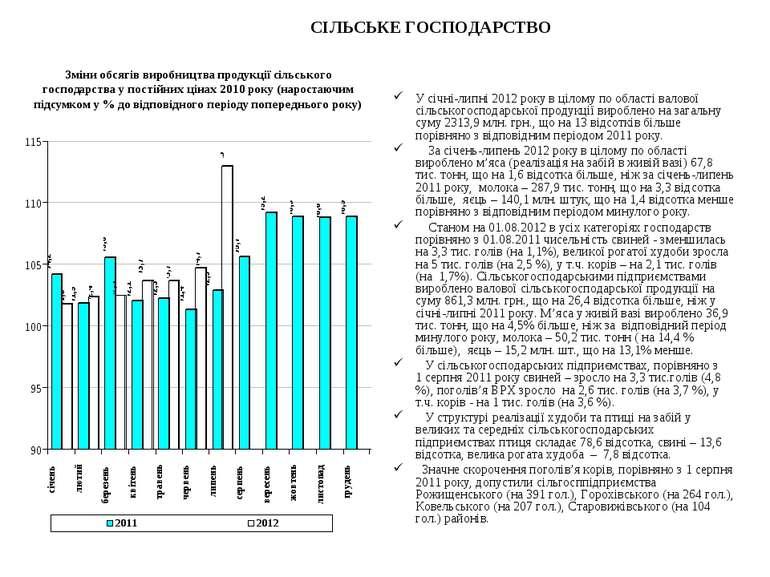 СІЛЬСЬКЕ ГОСПОДАРСТВО У січні-липні 2012 року в цілому по області валової сіл...