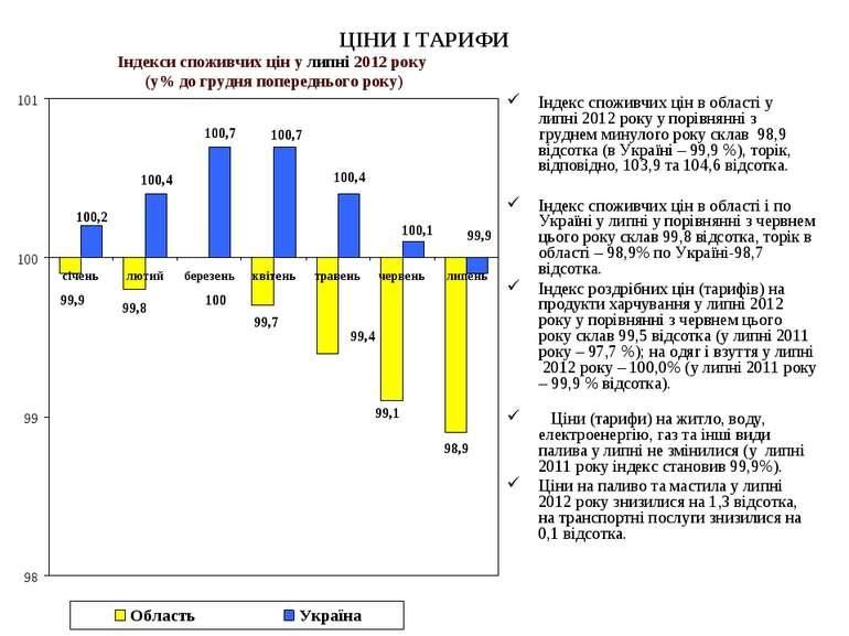 ЦІНИ І ТАРИФИ Індекс споживчих цін в області у липні 2012 року у порівнянні з...