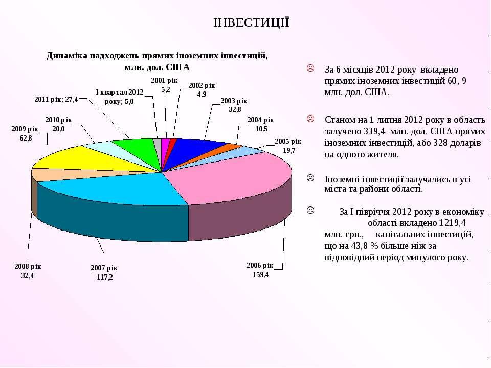 ІНВЕСТИЦІЇ За 6 місяців 2012 року вкладено прямих іноземних інвестицій 60, 9 ...