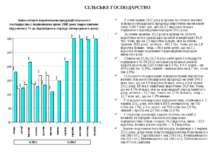 СІЛЬСЬКЕ ГОСПОДАРСТВО У січні-травні 2012 року в цілому по області валової сі...
