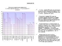 ФІНАНСИ У січні – травні 2012 року до загального фонду місцевих бюджетів наді...