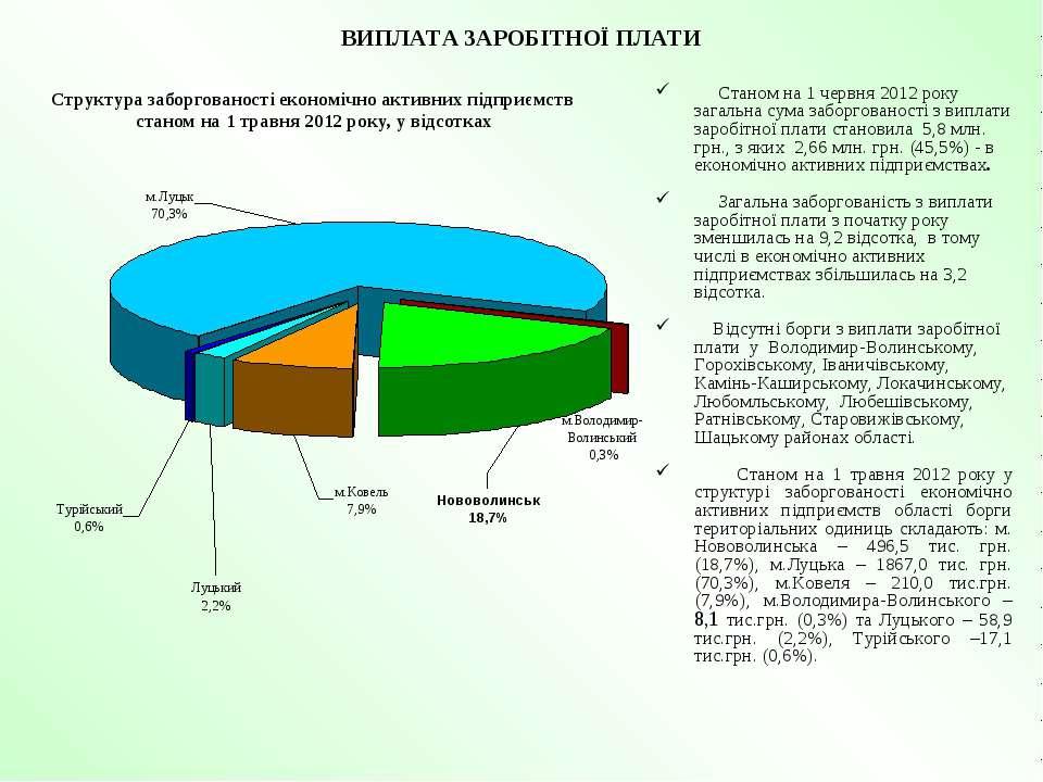 ВИПЛАТА ЗАРОБІТНОЇ ПЛАТИ Станом на 1 червня 2012 року загальна сума заборгова...