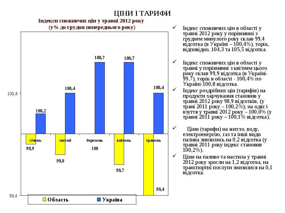 ЦІНИ І ТАРИФИ Індекс споживчих цін в області у травні 2012 року у порівнянні ...