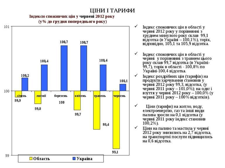 ЦІНИ І ТАРИФИ Індекс споживчих цін в області у червні 2012 року у порівнянні ...