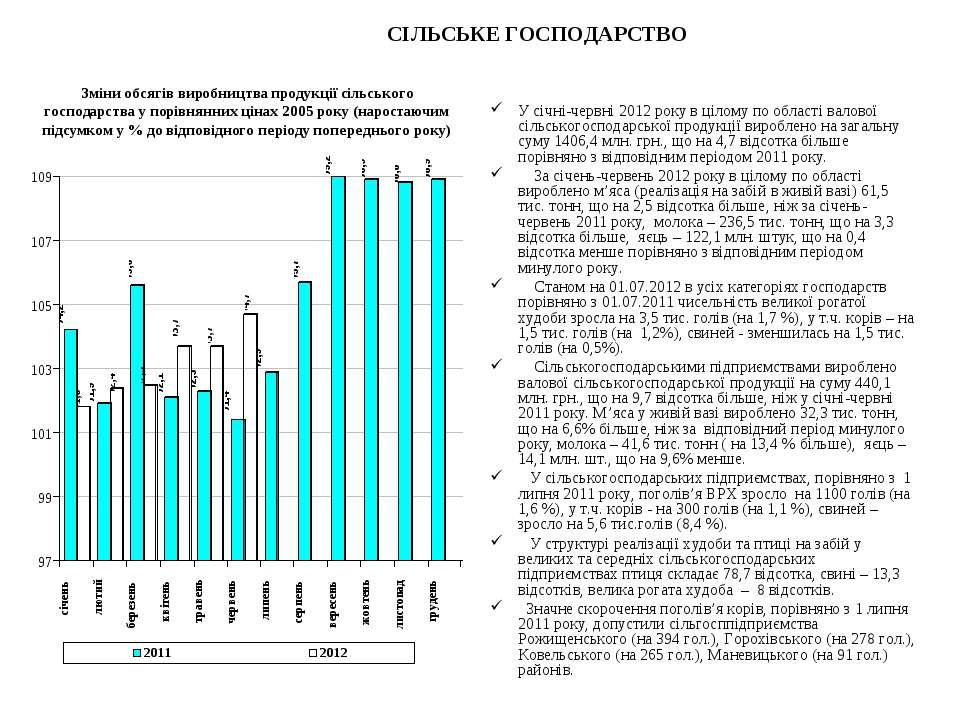 СІЛЬСЬКЕ ГОСПОДАРСТВО У січні-червні 2012 року в цілому по області валової сі...