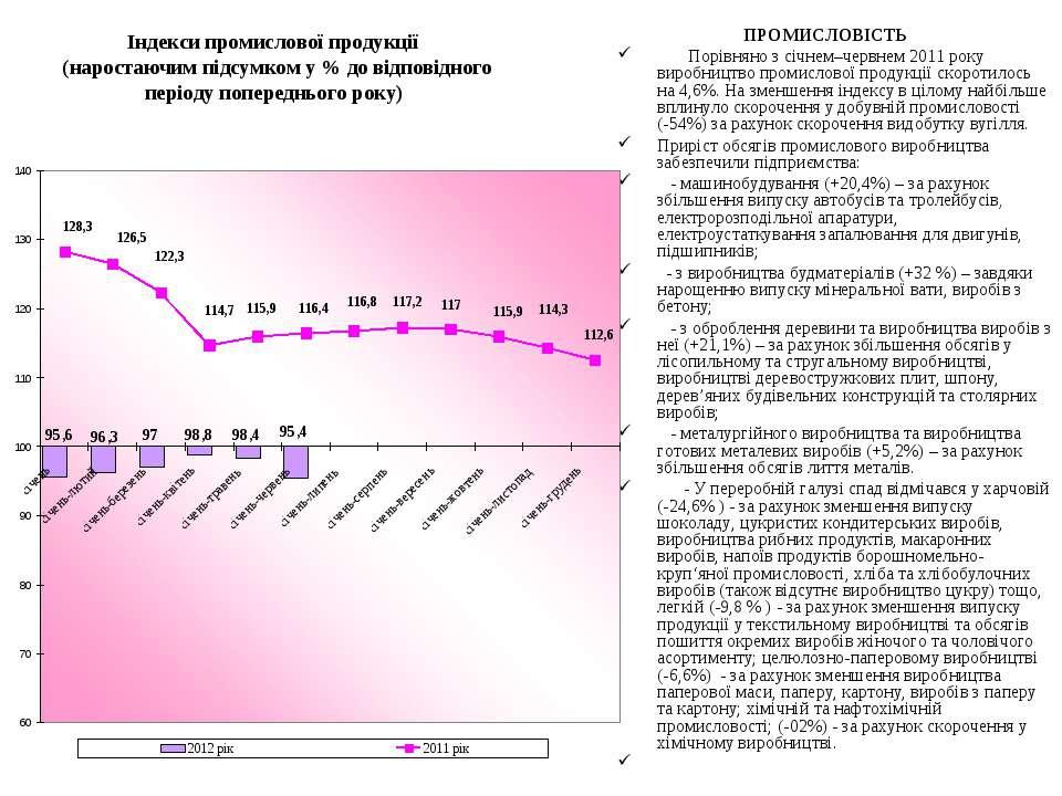 Індекси промислової продукції (наростаючим підсумком у % до відповідного пері...