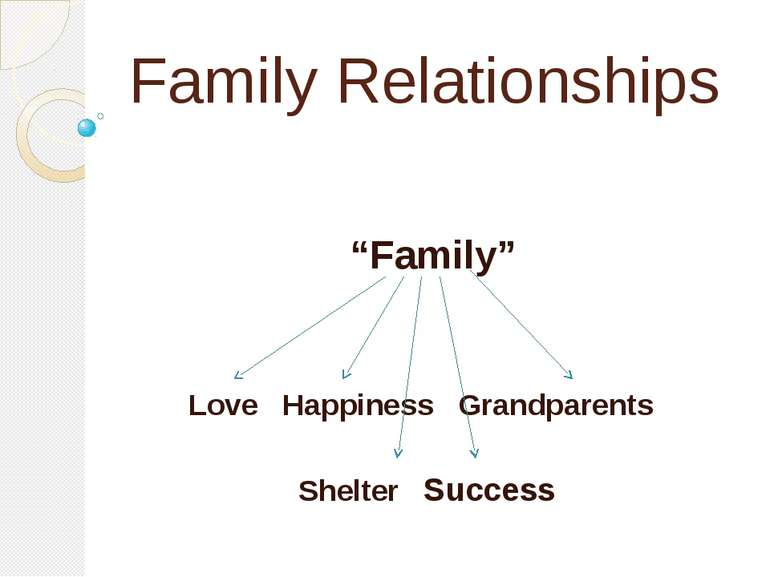 "Family Relationships ""Family"" Love Happiness Grandparents Shelter Success"