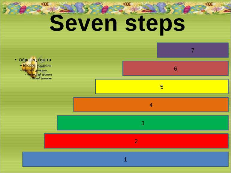 Seven steps 1 2 3 4 5 6 7