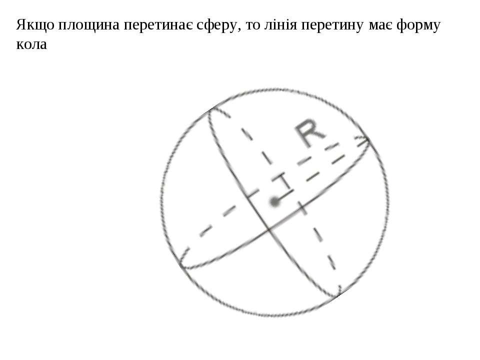 Якщо площина перетинає сферу, то лінія перетину має форму кола