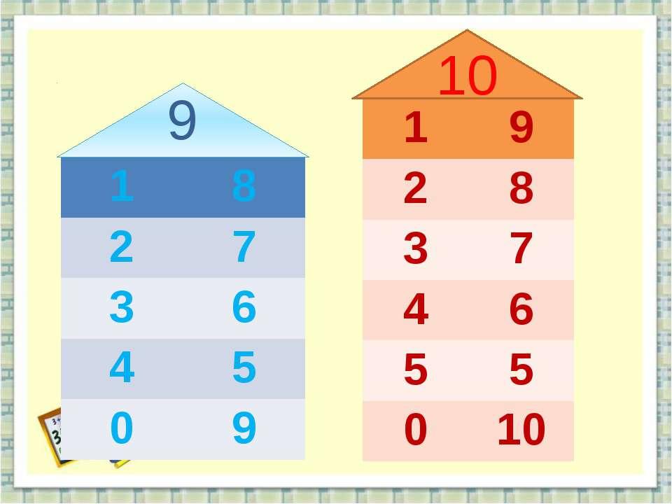 http://aida.ucoz.ru 9 10 1 8 2 7 3 6 4 5 0 9 1 9 2 8 3 7 4 6 5 5 0 10