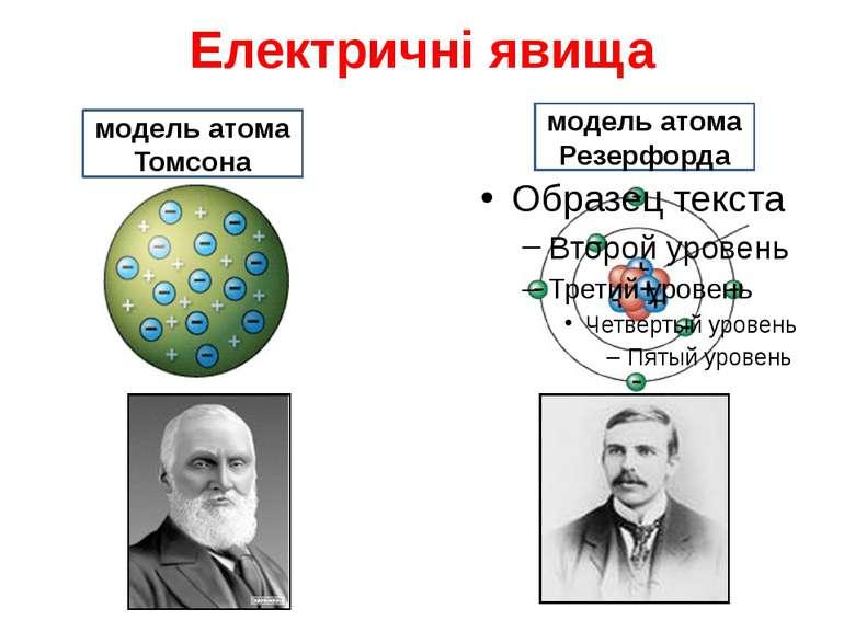 Електричні явища модель атома Резерфорда модель атома Томсона