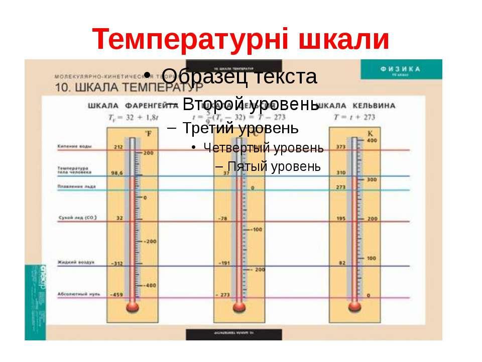 Температурні шкали