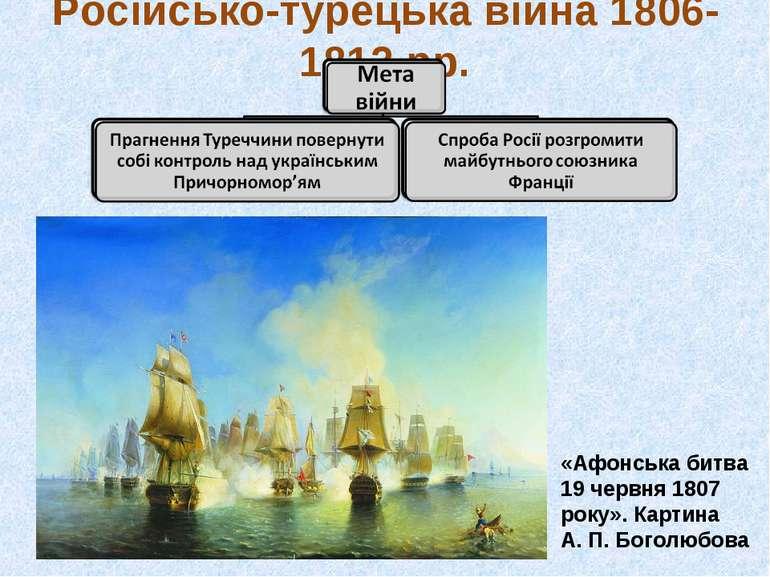 Російсько-турецька війна 1806-1812 рр. «Афонська битва 19 червня 1807 року». ...