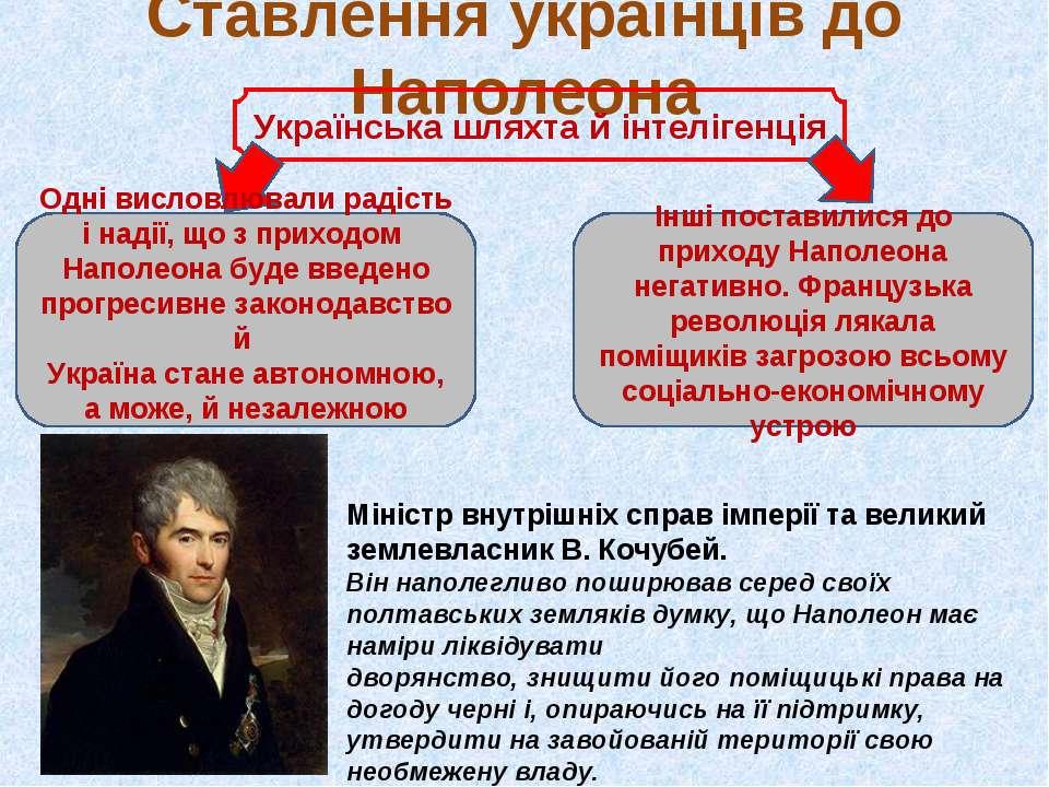 Ставлення українців до Наполеона Українська шляхта й інтелігенція Одні вислов...