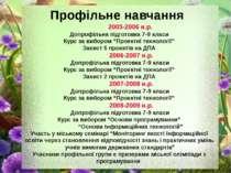 Профільне навчання 2005-2006 н.р. Допрофільна підготовка 7-9 класи Курс за ви...