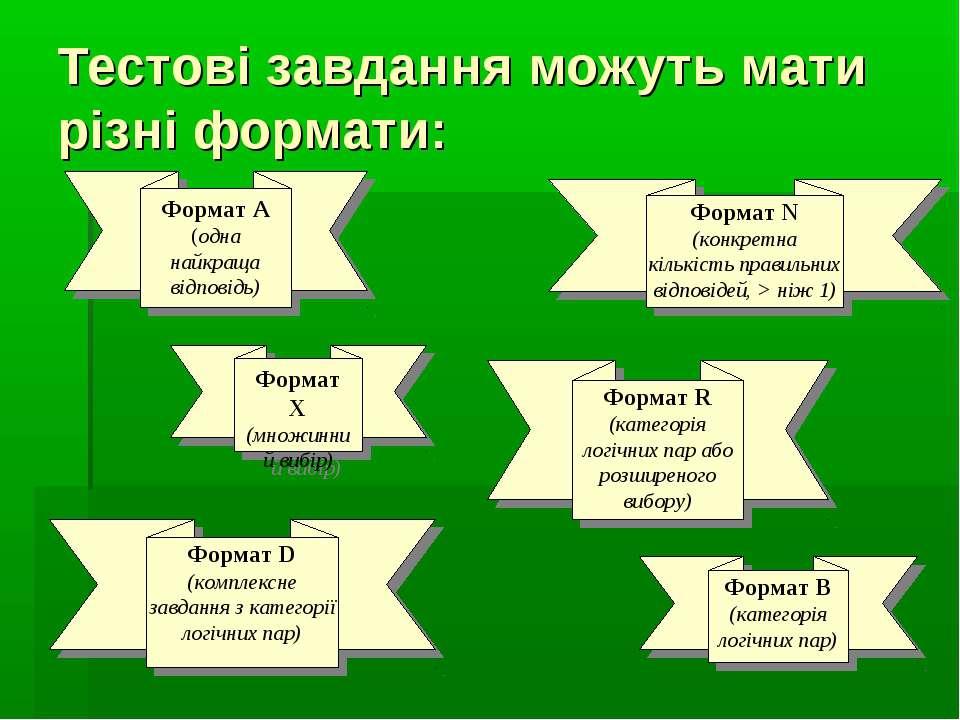 Тестові завдання можуть мати різні формати: Формат B (категорія логічних пар)...