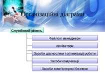 Організаційні діаграми
