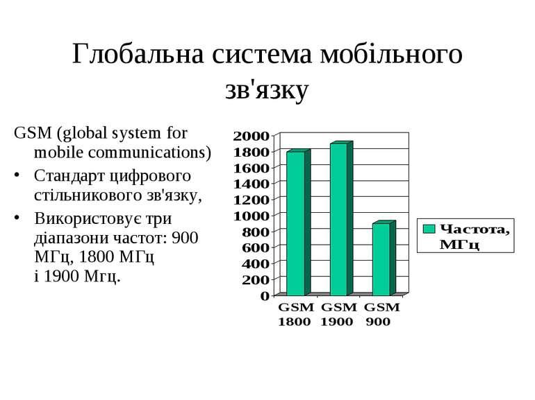 Глобальна система мобільного зв'язку GSM (global system for mobile communicat...