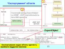 Статичний метод ExportObject та (JRMP - IIOP) портабельність Java RMI-проекті...