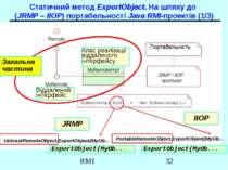 Статичний метод ExportObject. На шляху до (JRMP – IIOP) портабельності Java R...