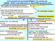 Статичний метод ExportObject. На шляху до (JRMP –IIOP) портабельності Java RM...