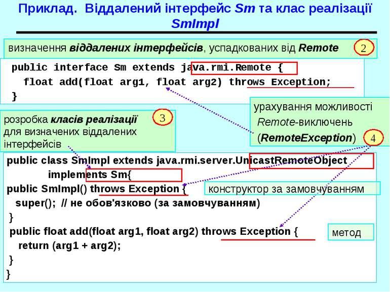 Приклад. Віддалений інтерфейс Sm та клас реалізації SmImpl public interface S...