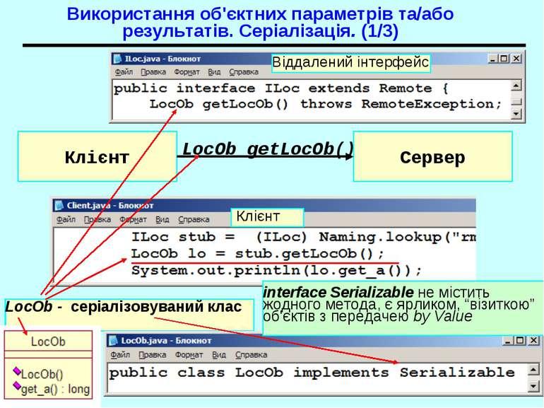Використання об'єктних параметрів та/або результатів. Серіалізація. (1/3) Клі...