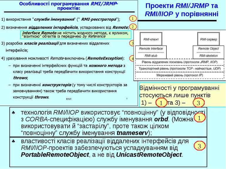 """Проекти RMI/JRMP та RMI/IIOP у порівнянні технологія RMI/IIOP використовує """"п..."""