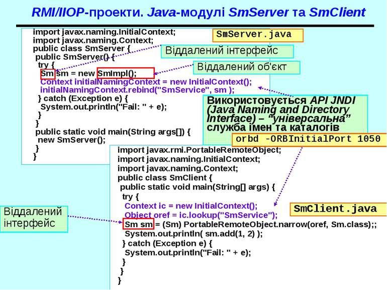 RMI/IIOP-проекти. Java-модулі SmServer та SmClient import javax.naming.Initia...