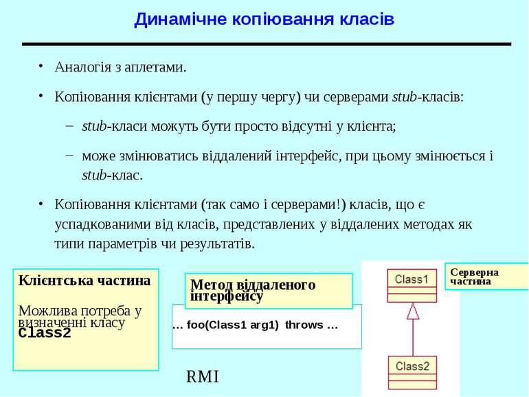 Динамічне копіювання класів Аналогія з аплетами. Копіювання клієнтами (у перш...