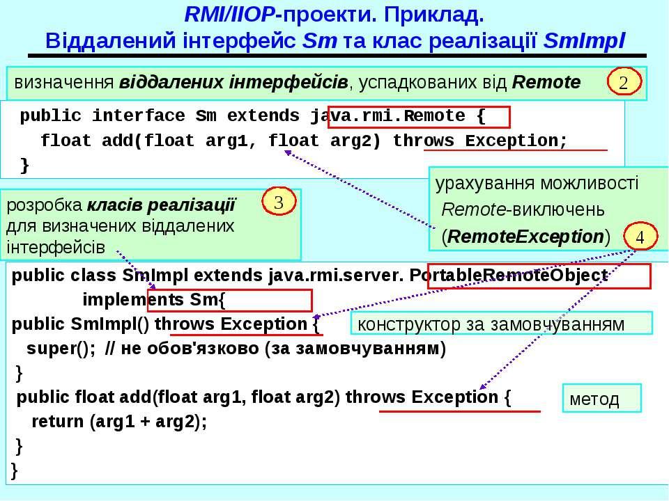 RMI/IIOP-проекти. Приклад. Віддалений інтерфейс Sm та клас реалізації SmImpl ...