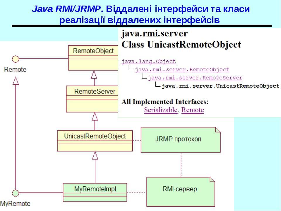 Java RMI/JRMP. Віддалені інтерфейси та класи реалізації віддалених інтерфейсі...
