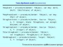 Типи обробників подій (продовження) TKeyEvent = procedure(Sender: TObject; va...