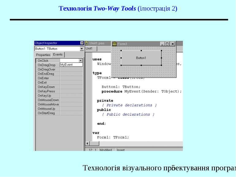 Технологія Two-Way Tools (ілюстрація 2) Технологія візуального проектування п...