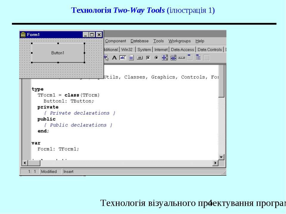 Технологія Two-Way Tools (ілюстрація 1) Технологія візуального проектування п...