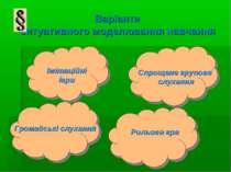 Варіанти ситуативного моделювання навчання Імітаційні ігри Спрощене групове с...
