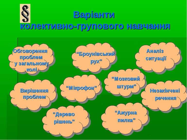 Варіанти колективно-групового навчання Обговорення проблем у загальному колі ...