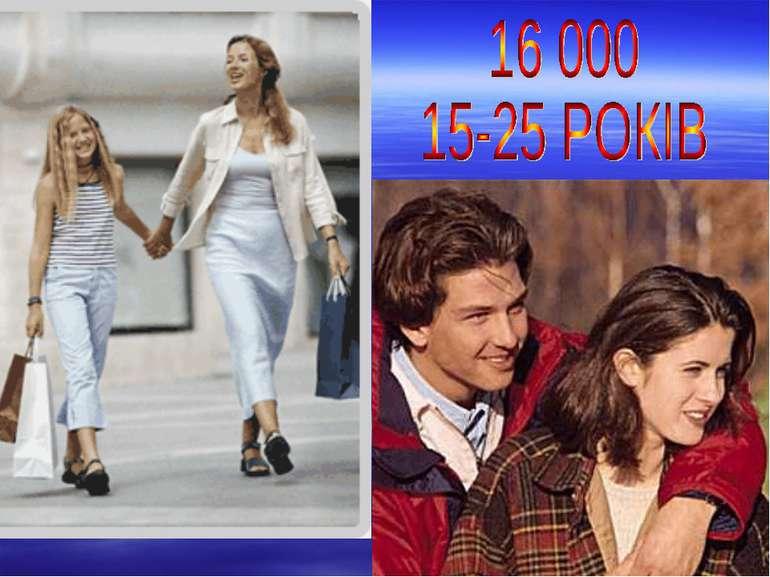16 000 15-25 РОКІВ