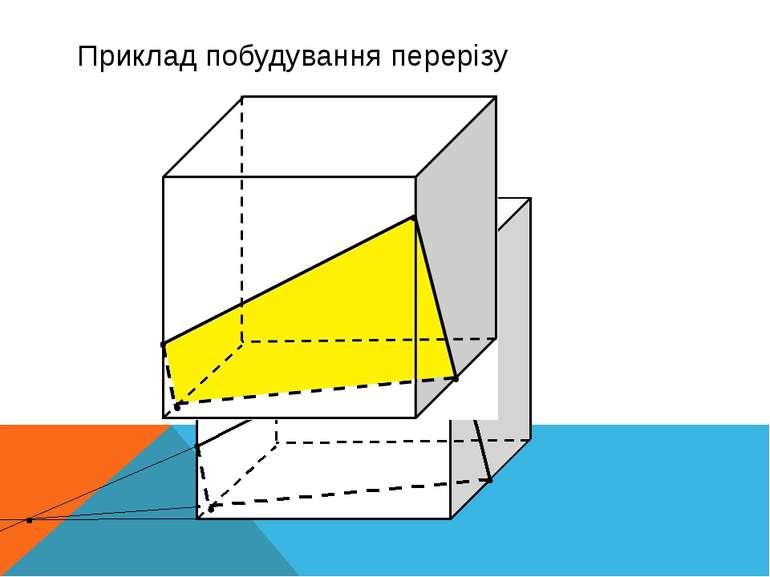 Приклад побудування перерізу