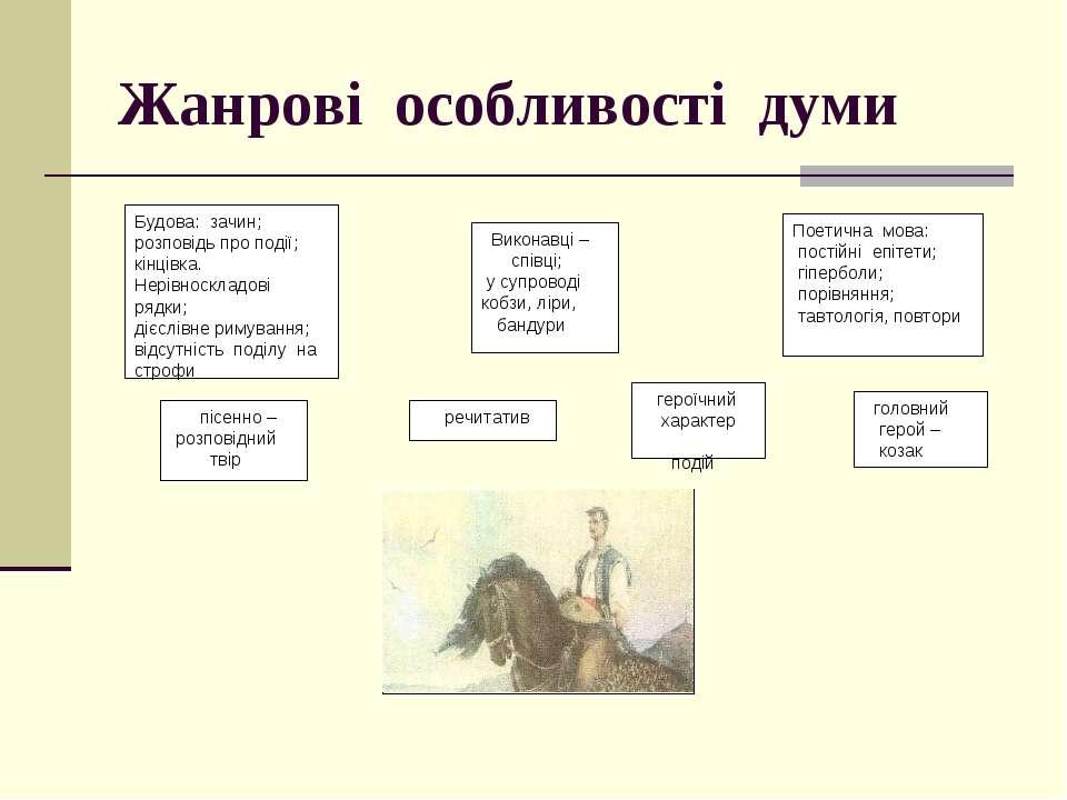 Жанрові особливості думи головний герой – козак героїчний характер подій Будо...