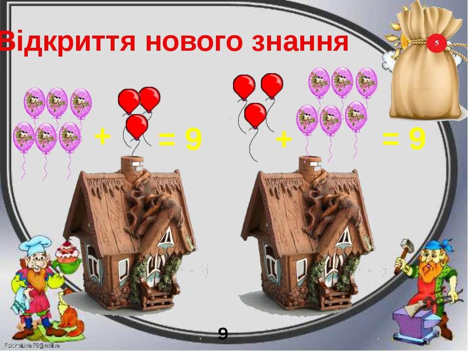 Відкриття нового знання + = 9 + = 9 9