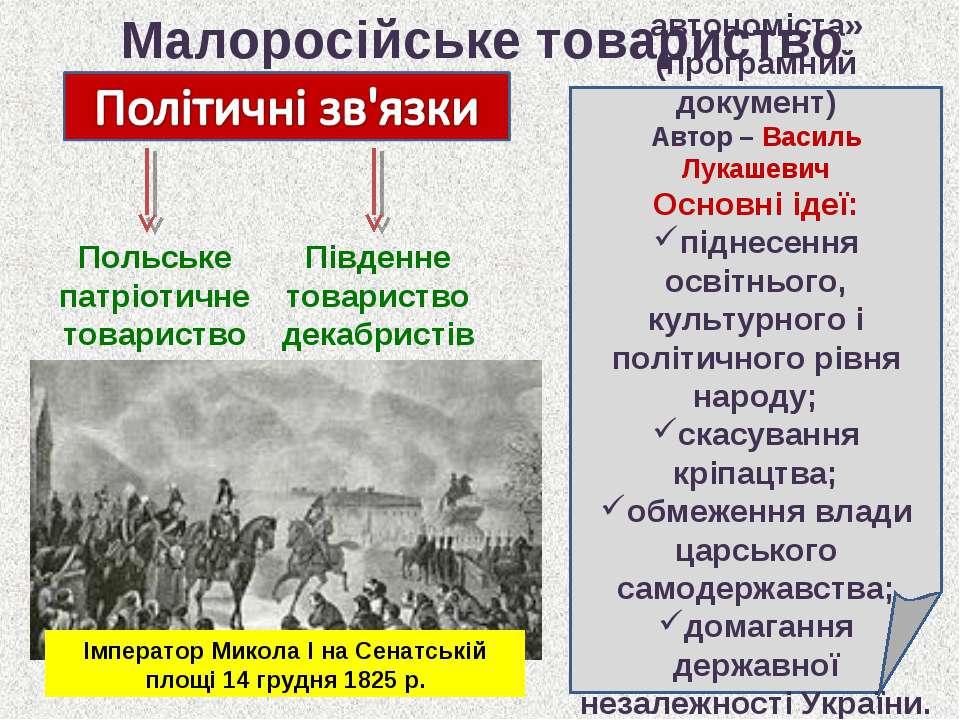Малоросійське товариство «Катехізис автономіста» (програмний документ) Автор ...