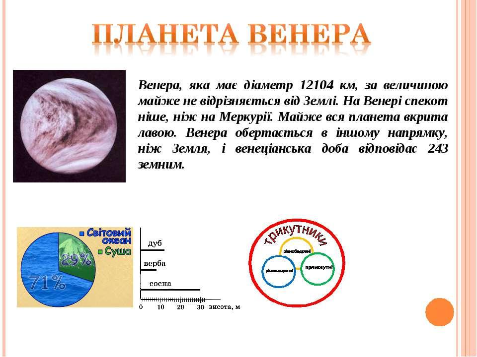Венера, яка має діаметр 12104 км, за величиною майже не відрізняється від Зем...