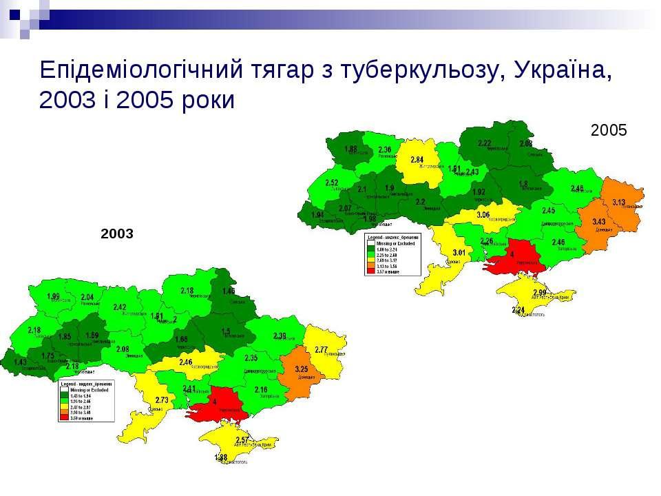 Епідеміологічний тягар з туберкульозу, Україна, 2003 і 2005 роки 2005 2003 2003