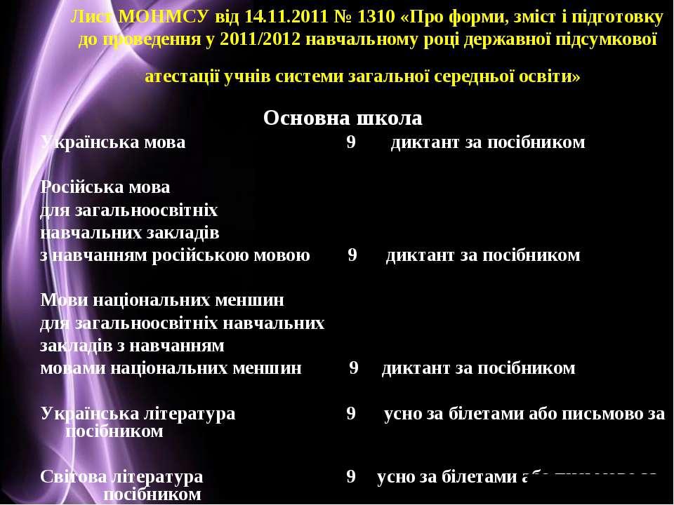 Лист МОНМСУ від 14.11.2011 № 1310 «Про форми, зміст і підготовку до проведенн...