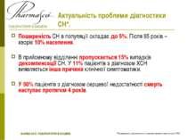Актуальність проблеми діагностики СН*. Поширеність СН в популяції складає до ...