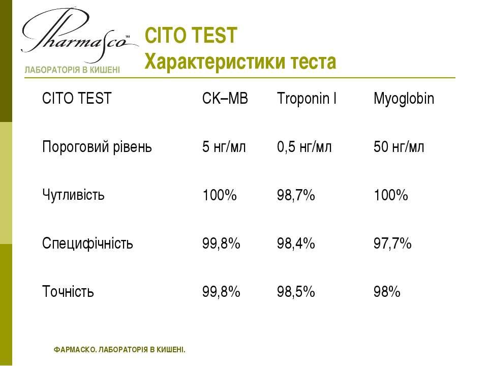 CITO TEST Характеристики теста ФАРМАСКО. ЛАБОРАТОРІЯ В КИШЕНІ. CITO TEST CK–M...