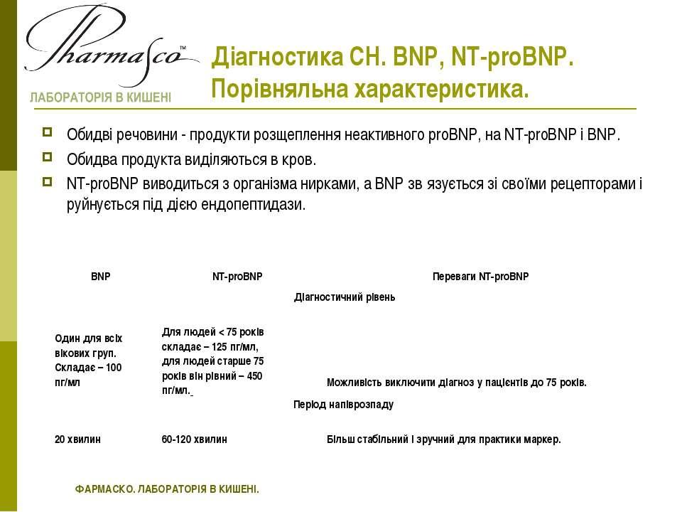 Діагностика СН. BNP, NT-proBNP. Порівняльна характеристика. Обидві речовини -...