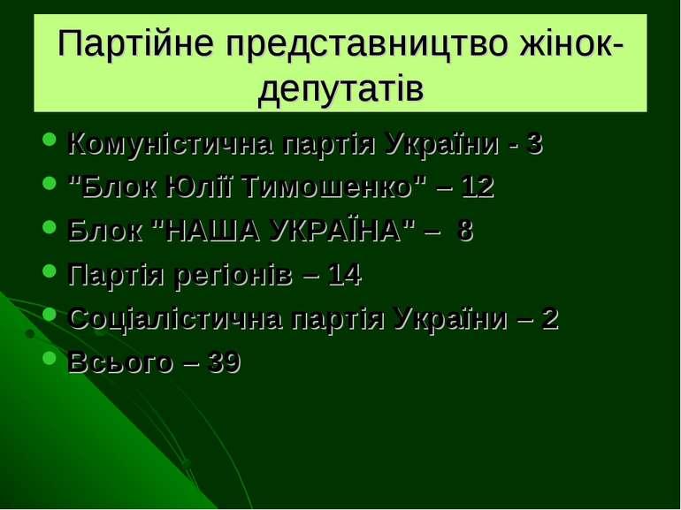 """Партійне представництво жінок-депутатів Комуністична партія України - 3 """"Блок..."""